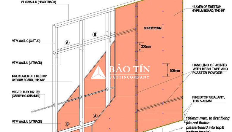 Giá Tường vách thạch cao chống nước ẩm, chống cháy cách nhiệt nóng tốt theo m2 mới nhất